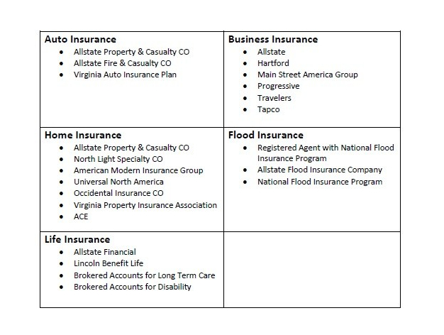 Insurance Products JPEG Image